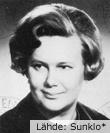 Sunklo/Jäsenmatrikkeli 1921-1981